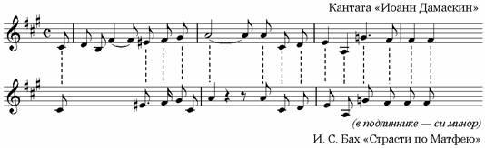Пример17. Кантата «Иоанн Дамаскин» и И. С. Бах «Страсти по Матфею»